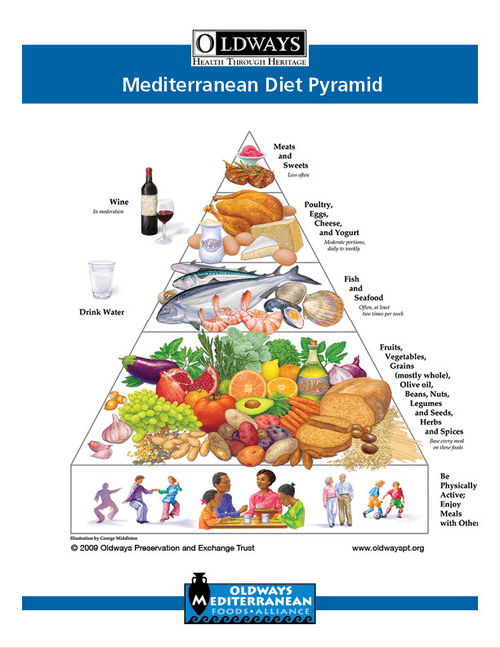 A med diet will open your taste buds to a whole new world of flavors, while improving your health.